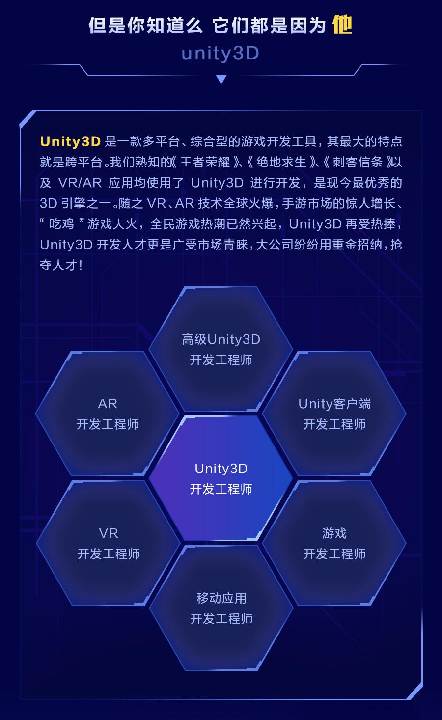Unity3D游戏开发